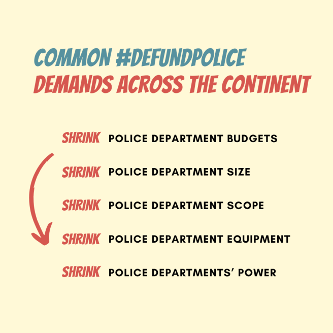 Common #DefundPolice Demands Across the Continent Shrink Police Department Budgets Shrink Police Department Size Shrink Police Department Scope Shrink Police Department Equipment Shrink Police Departments' Power