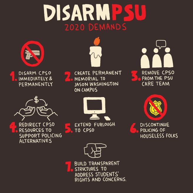 DisarmPSU 2020 Demands: 1. Disarm CPSO immediately & permanently  2. Create permanent memorial to Jason Washington on campus  3. Remove CPSO from PSU CARE Team  4. Redirect CPSO resources to support policing alternatives  5. Extend furlough to CPSO  6. Discontinue policing of houseless folks  7. Build transparent structures to address students' rights and concerns.